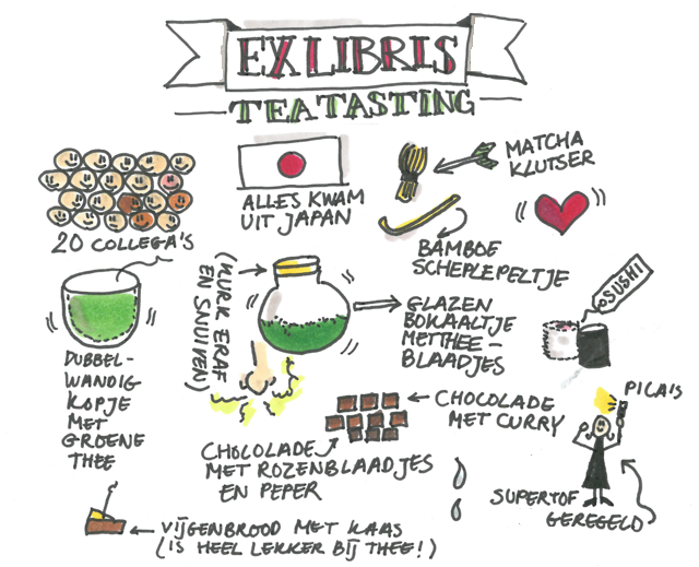 Visual tea tasting