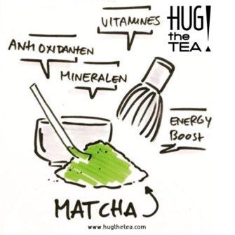 Matcha - door de tekenjongens4
